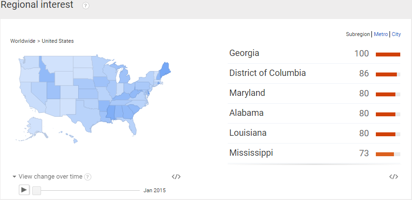 Kim's adopted home state of Georgia leads the way in Kim Fields buzz. Other states in the South and the DC area follow right behind