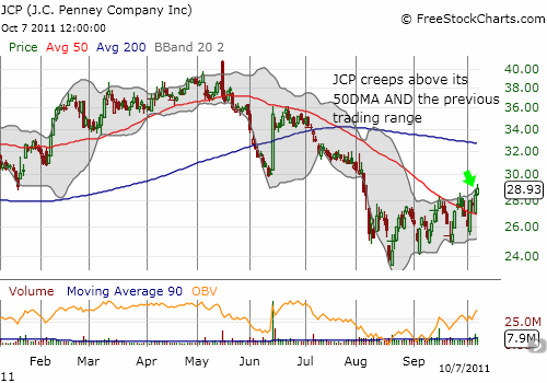 JCP barely skipped a beat after issuing an earnings warning this week
