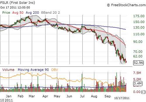 First Solar's death march to 4 1/2 year lows