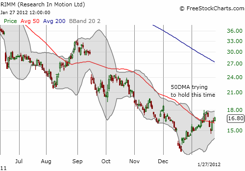Is RIMM finally printing a bottom?