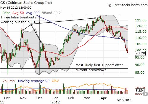 Goldman Sachs breaks down
