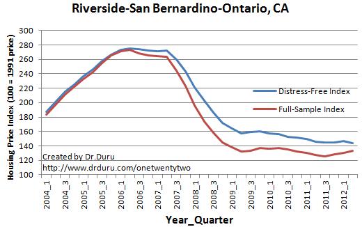 Riverside-San Bernardino-Ontario, CA