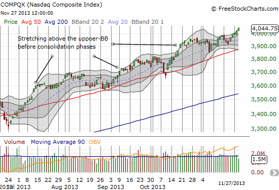 Overdrive again for the NASDAQ