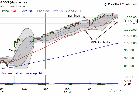 You almost can't get a prettier uptrend than this!