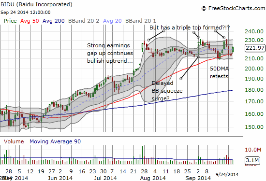 Baidu (BIDU) sandwiched between bears sitting on a triple top and bulls holding up 50DMA support