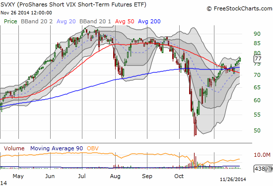 "The ""right"" way to play volatility...although it is very likely to print a lower high soon"