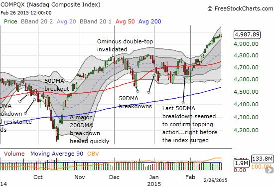 NASDAQ 5000 almost seems like a lock now