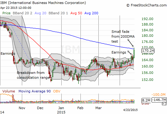 """IBM may stand for """"Interesting/Investable Bottom Made"""""""