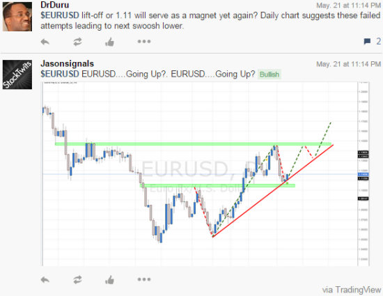 Different perspectives, opposing opinions on the euro