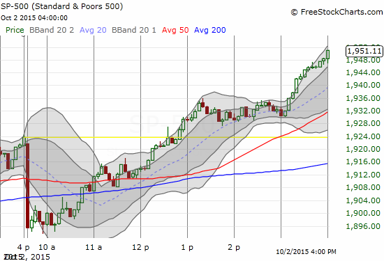 The S&P 500 (SPY) opened poorly in response to the jobs report but buyers quickly took over the trading action.