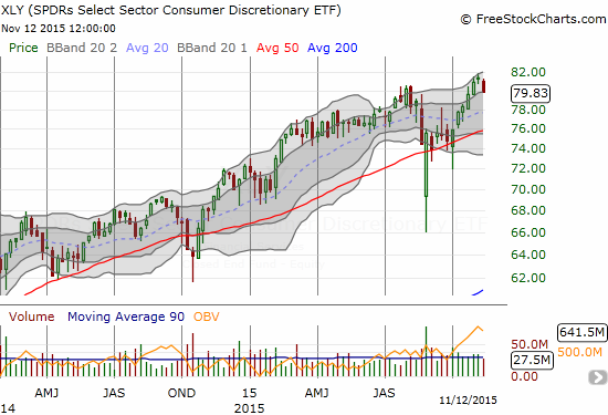 This weekly chart shows that Consumer Discret Sel Sect SPDR ETF (XLY) managed to record new all-time highs durign the bounce from oversold conditions. This is very strong performance relative to the S&P 500.