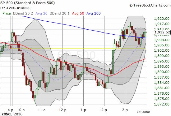 A whale of a ride as the S&P 500 churns its way to a positive close.