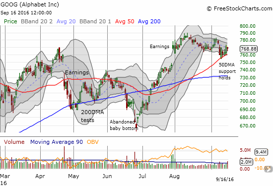Google (GOOG) joined the picture-perfect club with an elegant waltz up its 50DMA support.