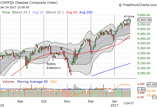 The NASDAQ broke out to a new all-time high.