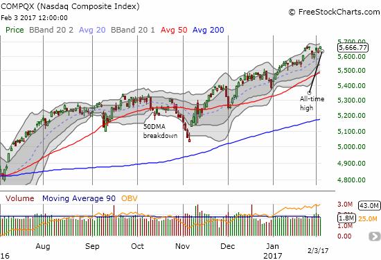 The NASDAQ (QQQ) closed at a new all-time high