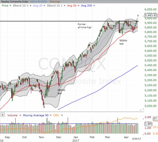 The NASDAQ (QQQ) made a big, bullish statement in leaving behind the previous churn.