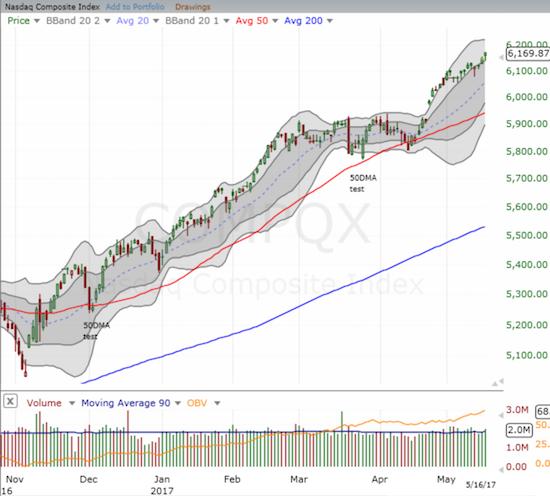 The NASDAQ (QQQ) keeps reaching for the sky.