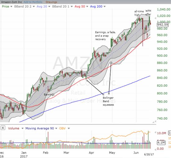 Suddenly, Amazon.com (AMZN) is having trouble hold the $1000 level.