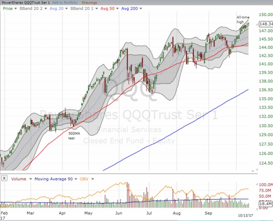 The PowerShares QQQ ETF (QQQ) made a jump on Friday for a new marginal all-time high.