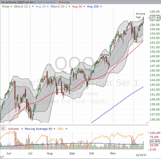 The PowerShares QQQ ETF (QQQ) finished invalidating the swoon from 2-3 weeks ago. Volume also jumped although it has been higher in recent months.