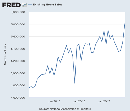 Existing home sales soared in November and shattered a peak I assumed would hold until the Spring selling season.