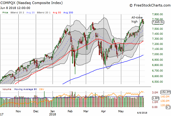 The NASDAQ made a fresh all-time high this week, but the achievement was overshadowed by a weak close to the week.