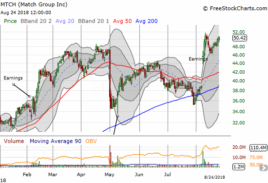 Match.com (MTCH) is making a bid for a major new breakout.