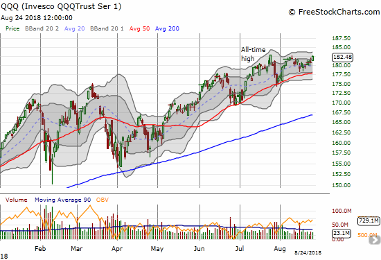 The Invesco QQQ Trust (QQQ) lagged the party a bit, but it is just a hair away from its next round of all-time highs.