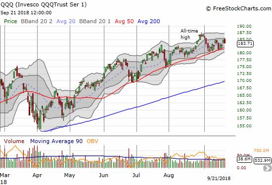 The Invesco QQQ Trust (QQQ) is following the pattern of the NASDAQ