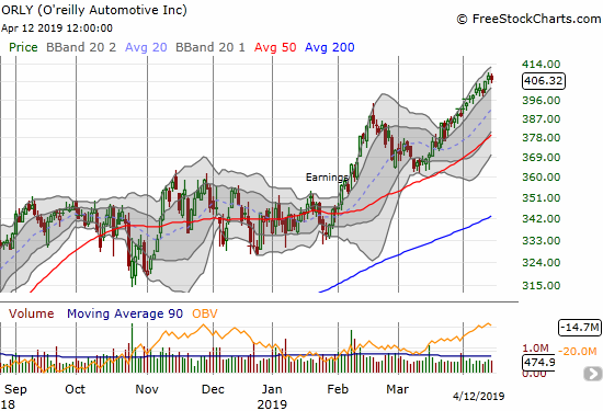 O'reilly Automotive (ORLY) has moved nearly straight up since a near test of 50DMA support in March.