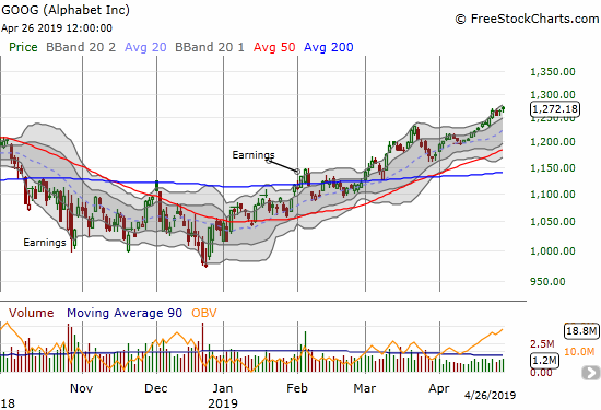 Alphabet (GOOG) is rally straight up ahead of earnings. It ended the week a new marginal all-time high.