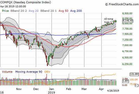 The NASDAQ (NDX) nudged its way to a new marginal all-time high to close the week.