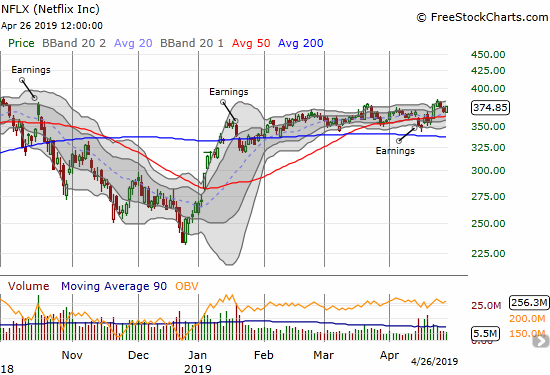 Netflix (NFLX) rebounded strongly from its post-earnings stumble. Last week's breakout rolled back quickly.