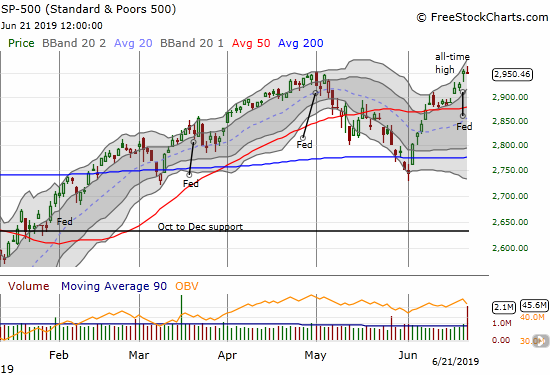 The S&P 500 (SPY) tapped a new all-time in a delayed post-Fed response. It ended the week with a fade that sellers could use to put a lid on the fun.