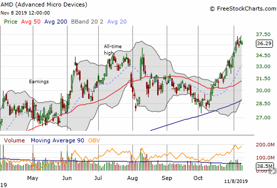 Advanced Micro Devices (AMD) hit a new all-time high as a strong month-long rally rolls on.