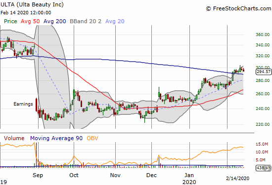 Ulta Beauty (ULTA) confirmed a 200DMA breakout but has not quite resumed upward momentum.