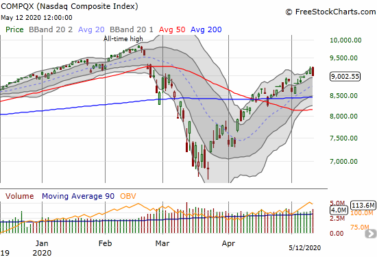The NASDAQ (COMPQX) lost 2.1% and failed at resistance from the February 50DMA breakdown