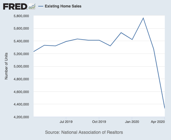 Existing home sales declined at an accelerated pace in April.