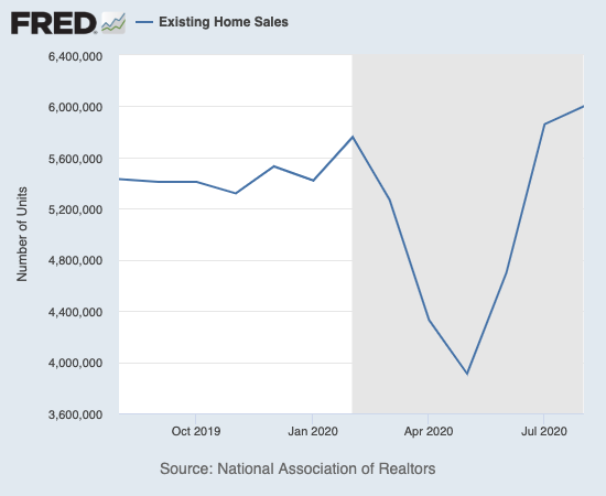 Existing home sales edged higher for a new 14-year high.