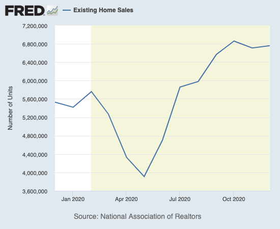 The pace of existing home sales ended the year flattened from the initially sharp rebound out the pandemic trough.